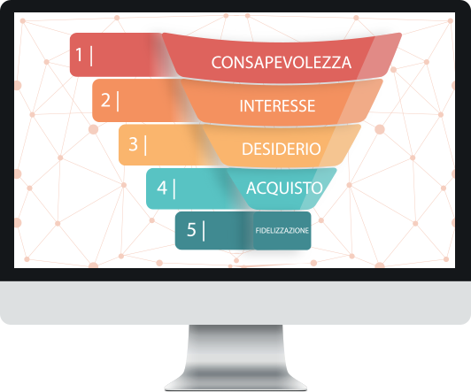 ECOMMERCE E SERVIZI WEB MARKETING